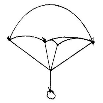 Ground Launched Parachutes