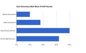 Math Mock Data