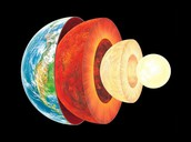 The main layers of the earth