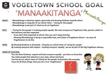 SCHOOL GOAL: Kindness (Manaakitanga)
