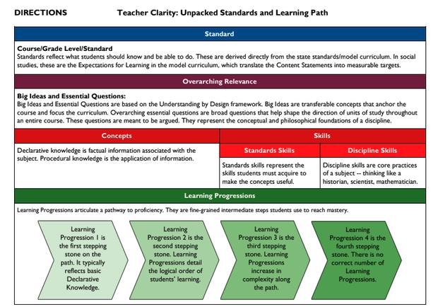 Teacher Clarity Directions