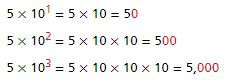 Whole-Number Place Value