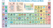 Periodic Table of Elements in Pictures and Words