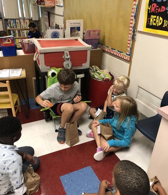 2nd Grade Curious Learners