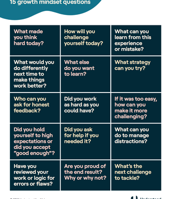 15 Growth Mindset Questions