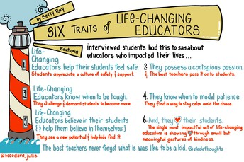 Traits of Life Changing Educators