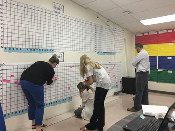 Tracking Student Data to Ensure Enrichment and Intervention Where It's Needed