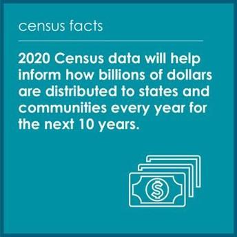 Upcoming Census