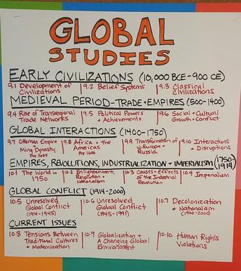 10th Grade P-TECH Course Update