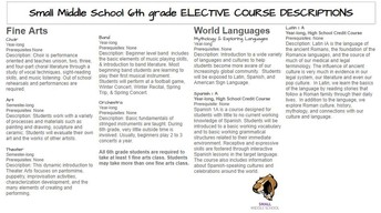 6th Grade Elective Course Cheat Sheet