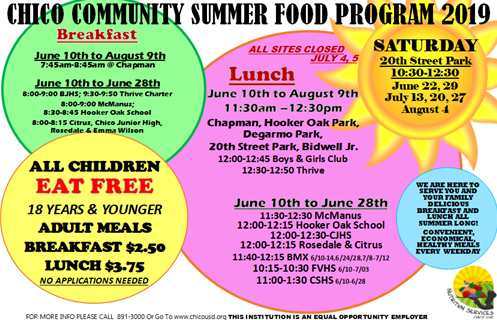 Flyer with brightley colored circles, in each circle displays information for summer feeding program in the Chico area