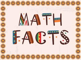Fact Fluency Assessments