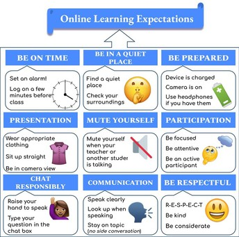 HHS Online Learning Expectations