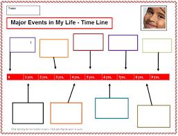 "My 'Lifeline"" Activity: Setting Goals"