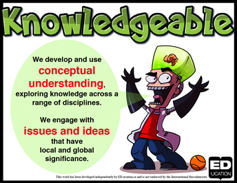 IB Profile of the Month - Knowledgeable
