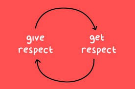 Acts of Character: RESPECT