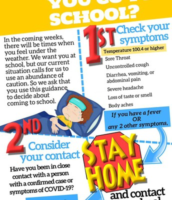 Should Your Child Come to School or Stay Home?
