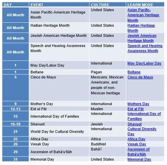 Multicultural Calendar- Upcoming Dates