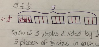 Whole # Divided by Fraction