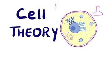 Cell Theory with Colin Manzuk