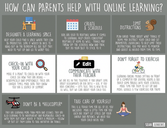 Picture of Online Learning Tips flyer