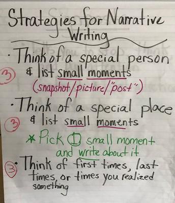Narrative Writing Ideas
