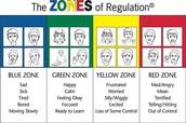 Zones of Regulations