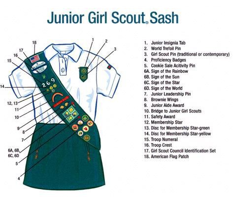 Girl Scout Troop 45275 | Smore Newsletters for Education