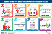 Teaching with the Mathematical Practices