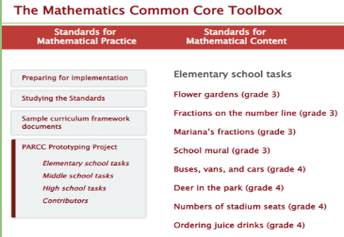 Mathematics Common Core Toolbox