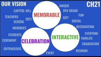 8th Grade Celebration Planning Meetings!
