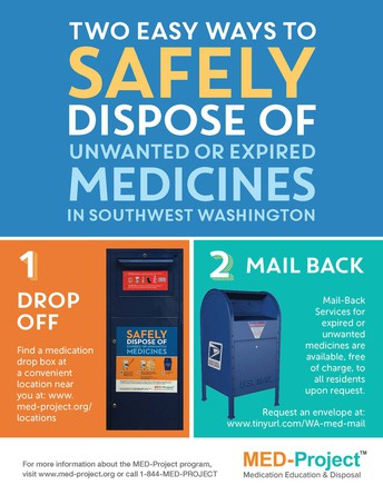 Two Ways to Dispose of Medicine