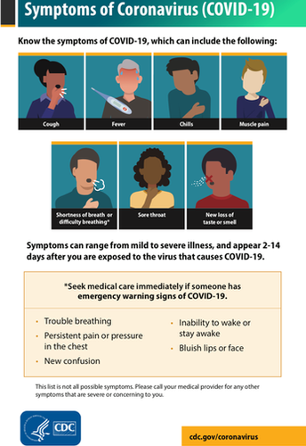 In Person Leaners - Do not send student to school with ANY COVID-19 symptoms