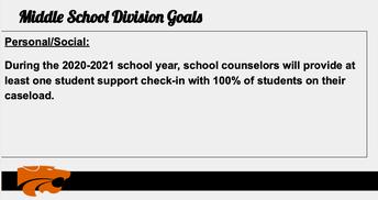 Middle School Goal 2020-2021