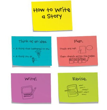 Writing Unit 1: Small Moments- How to Write a Story