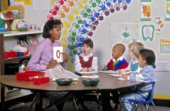 Quality Kindergarten Environments and Instruction