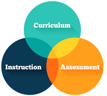 Academic Curriculum Information