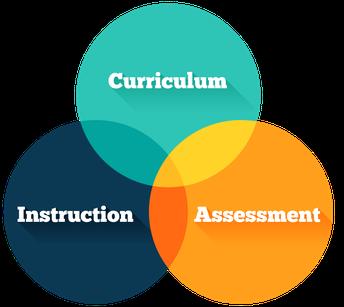 Academic Curriculum Information