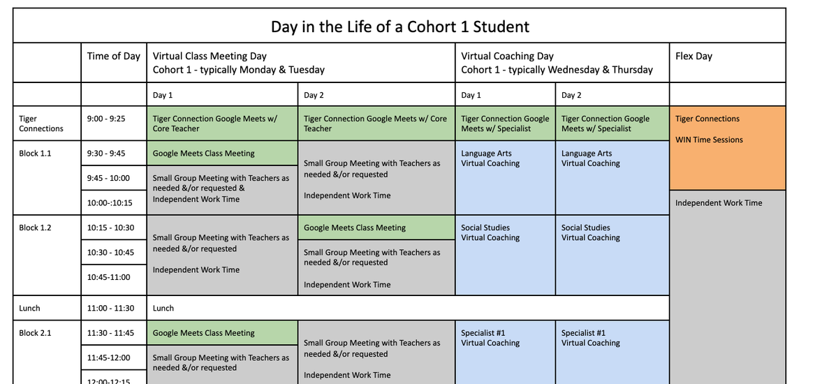 Click here to see an example of the day in the life of a Cohort 1 and Cohort 2 student in distance learning