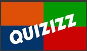 Instructional Strategy: Quizizz