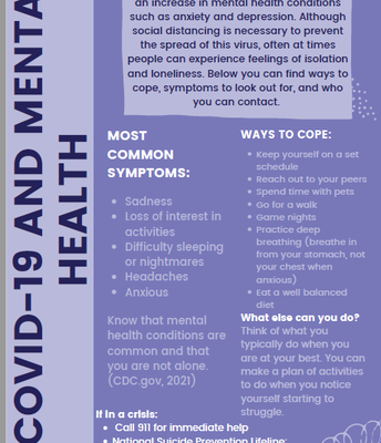 Covid 19 and Mental Health