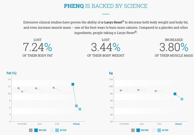 phenq reviews