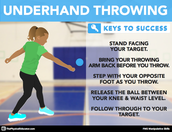 Underhand Throwing