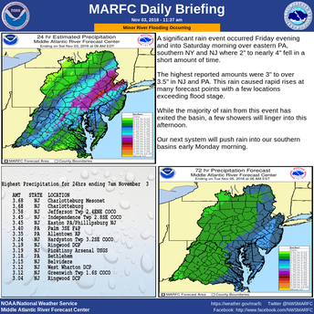 Excessive rain overnight produced flooding at a few locations.