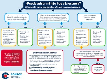 Can My Child Go to School?-Spanish