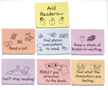 How to Be An Avid Reader!