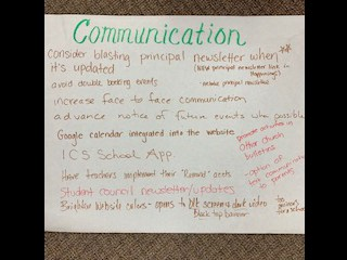Question 1-How are we doing with communicating?