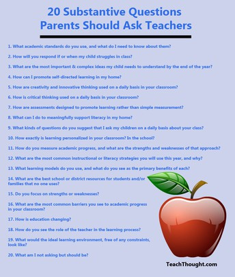 20 Questions Every Parent Should Ask Teachers