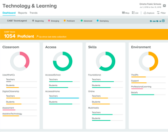 Technology & Learning BrightBytes Results