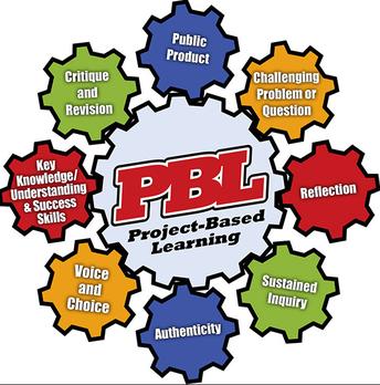 PBL Works!
